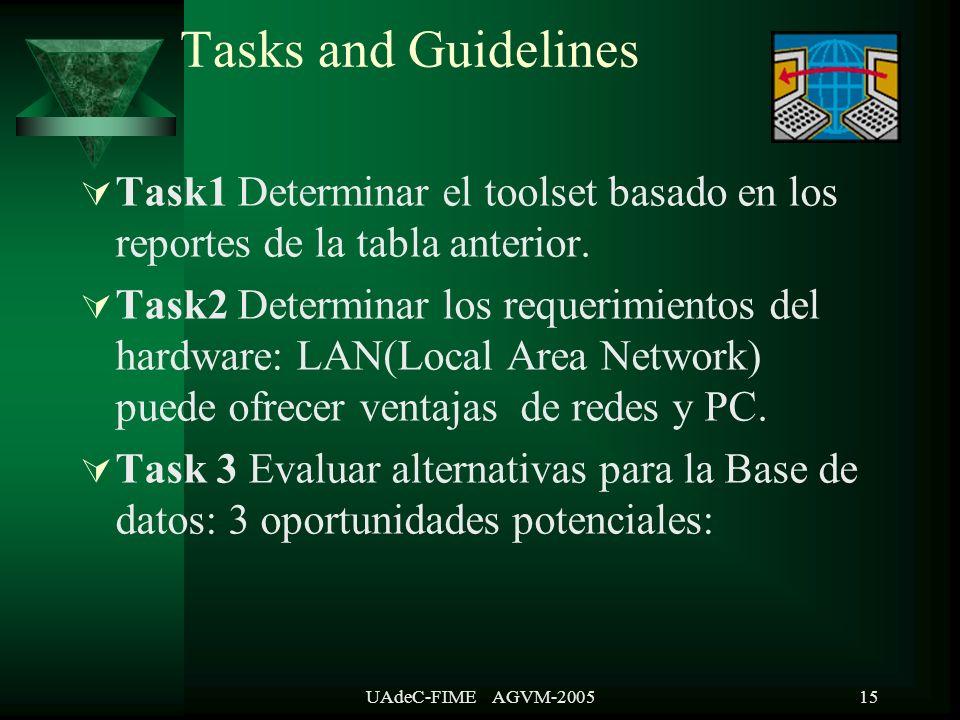 UAdeC-FIME AGVM-200515 Task1 Determinar el toolset basado en los reportes de la tabla anterior.