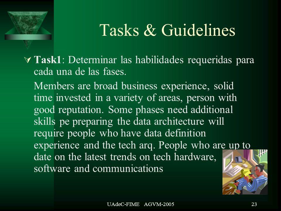 UAdeC-FIME AGVM-200523 Tasks & Guidelines Task1: Determinar las habilidades requeridas para cada una de las fases.