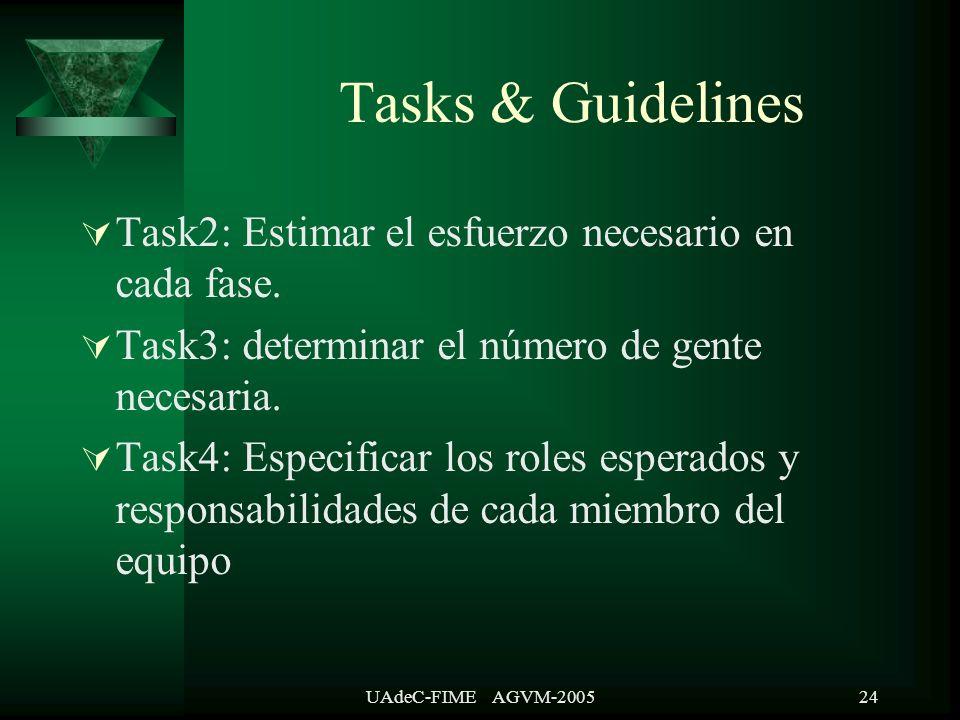 UAdeC-FIME AGVM-200524 Task2: Estimar el esfuerzo necesario en cada fase.