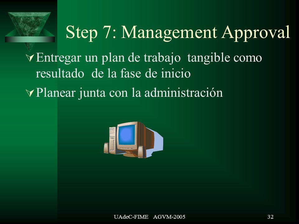 UAdeC-FIME AGVM-200532 Step 7: Management Approval Entregar un plan de trabajo tangible como resultado de la fase de inicio Planear junta con la administración