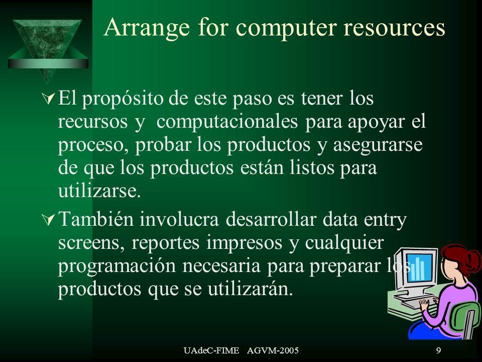 UAdeC-FIME AGVM-20059 Arrange for computer resources El propósito de este paso es tener los recursos y computacionales para apoyar el proceso, probar los productos y asegurarse de que los productos están listos para utilizarse.