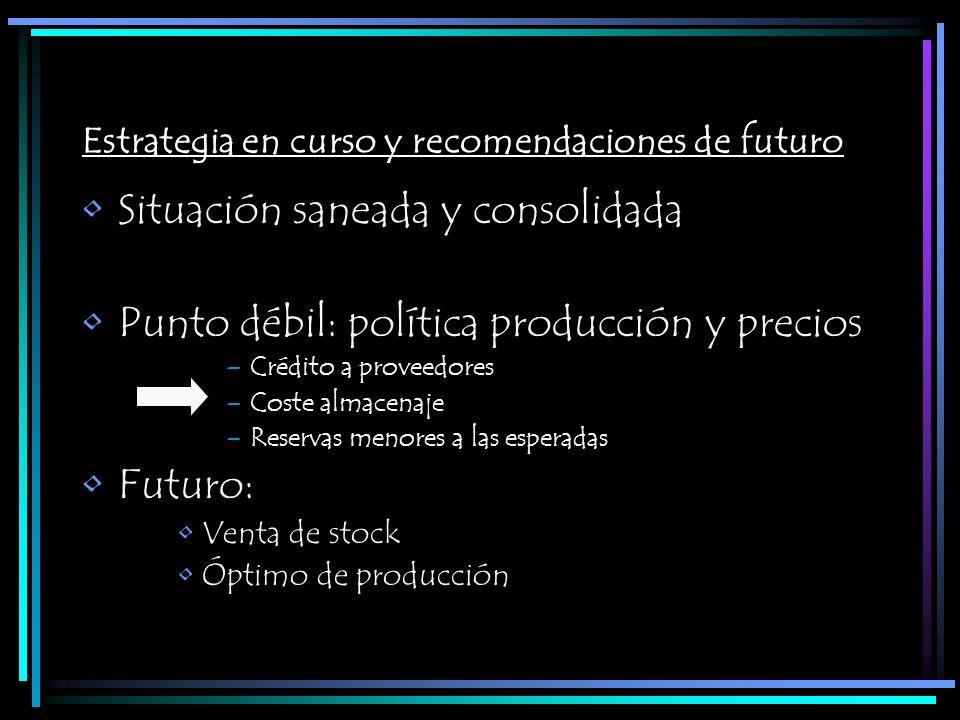 Estrategia en curso y recomendaciones de futuro Situación saneada y consolidada Punto débil: política producción y precios –Crédito a proveedores –Cos