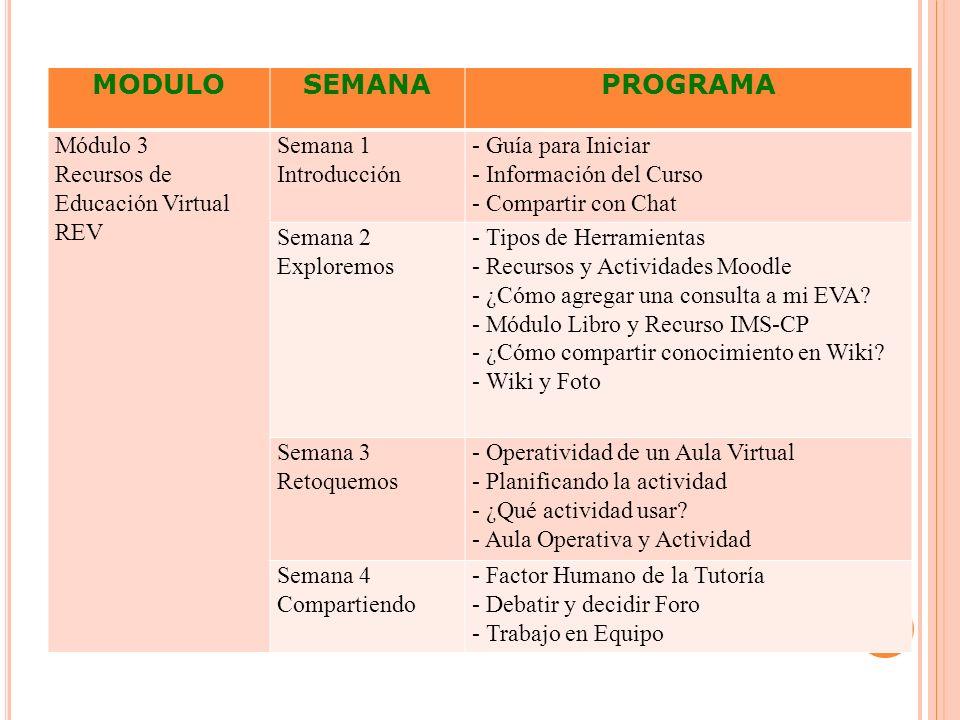 MODULOSEMANAPROGRAMA Módulo 3 Recursos de Educación Virtual REV Semana 1 Introducción - Guía para Iniciar - Información del Curso - Compartir con Chat