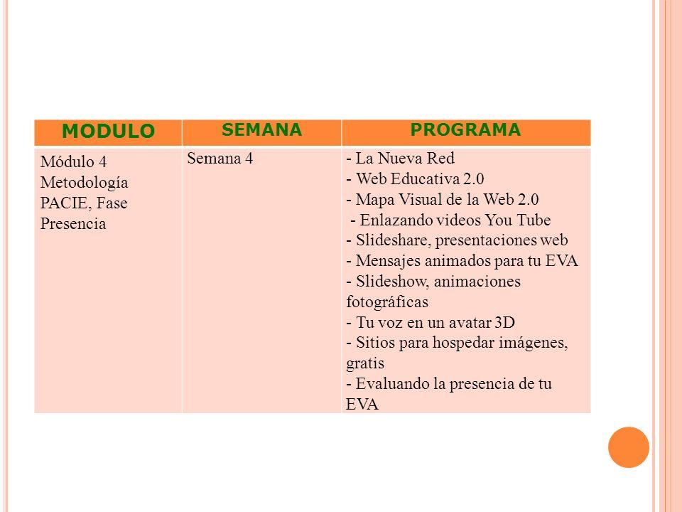 MODULO SEMANAPROGRAMA Módulo 4 Metodología PACIE, Fase Presencia Semana 4- La Nueva Red - Web Educativa 2.0 - Mapa Visual de la Web 2.0 - Enlazando vi