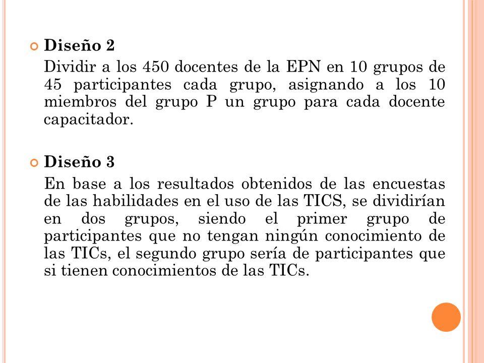Diseño 2 Dividir a los 450 docentes de la EPN en 10 grupos de 45 participantes cada grupo, asignando a los 10 miembros del grupo P un grupo para cada