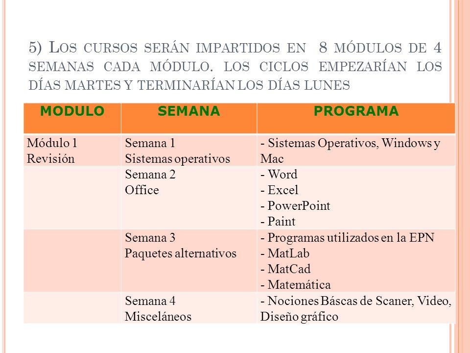 5) L OS CURSOS SERÁN IMPARTIDOS EN 8 MÓDULOS DE 4 SEMANAS CADA MÓDULO. LOS CICLOS EMPEZARÍAN LOS DÍAS MARTES Y TERMINARÍAN LOS DÍAS LUNES MODULOSEMANA