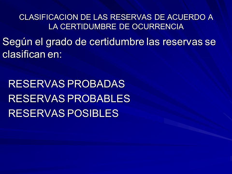 CLASIFICACION DE LAS RESERVAS DE ACUERDO A LA CERTIDUMBRE DE OCURRENCIA Según el grado de certidumbre las reservas se clasifican en: RESERVAS PROBADAS