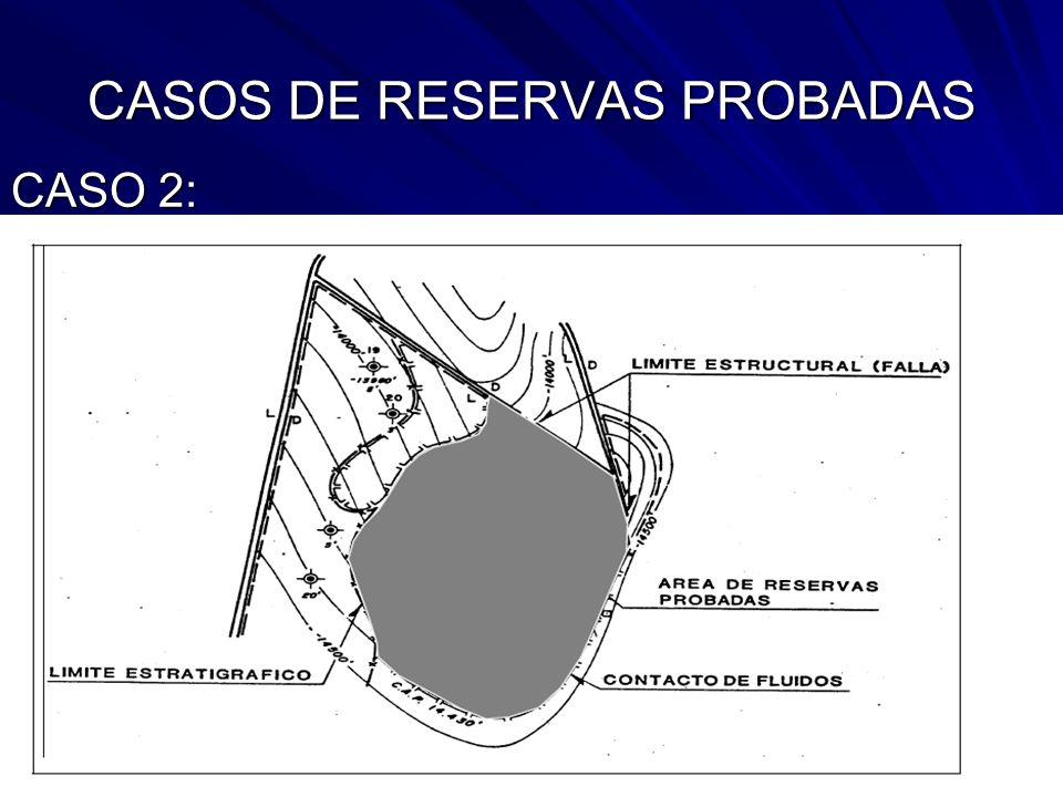 CASOS DE RESERVAS PROBADAS CASO 2: