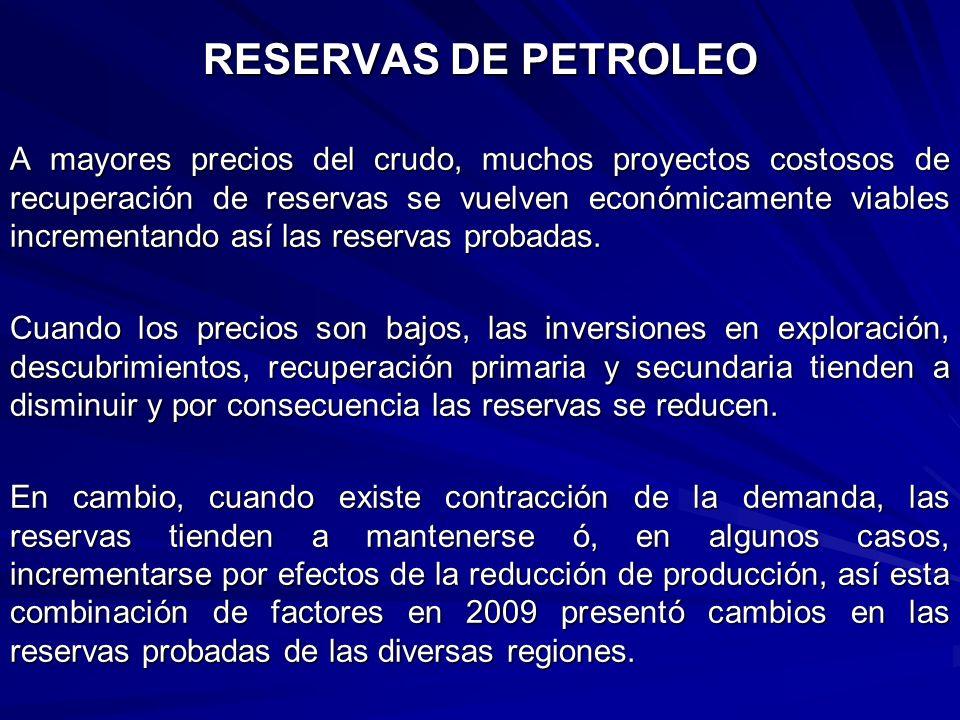 RESERVAS DE PETROLEO A mayores precios del crudo, muchos proyectos costosos de recuperación de reservas se vuelven económicamente viables incrementand