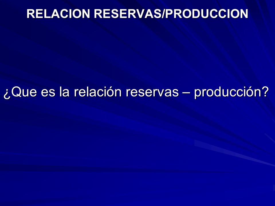 RELACION RESERVAS/PRODUCCION ¿Que es la relación reservas – producción?