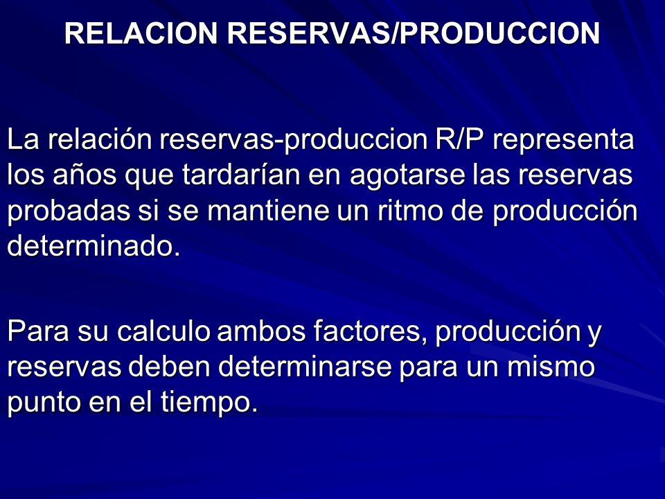 RELACION RESERVAS/PRODUCCION La relación reservas-produccion R/P representa los años que tardarían en agotarse las reservas probadas si se mantiene un