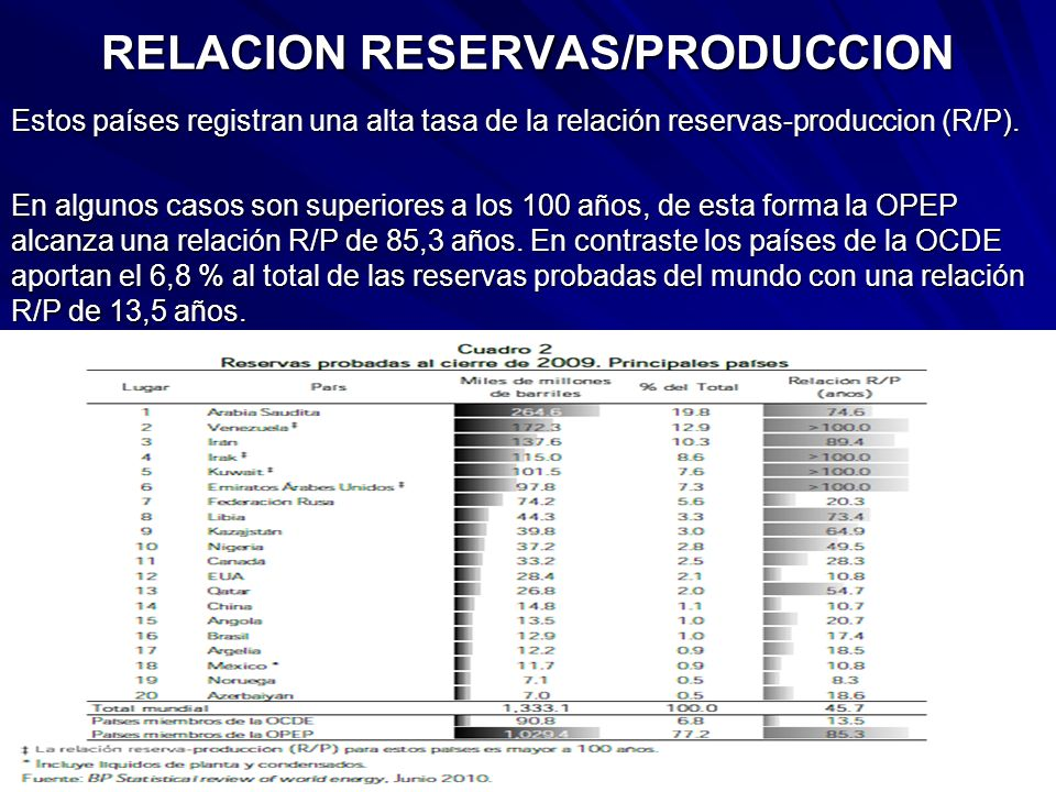 RELACION RESERVAS/PRODUCCION Estos países registran una alta tasa de la relación reservas-produccion (R/P). En algunos casos son superiores a los 100