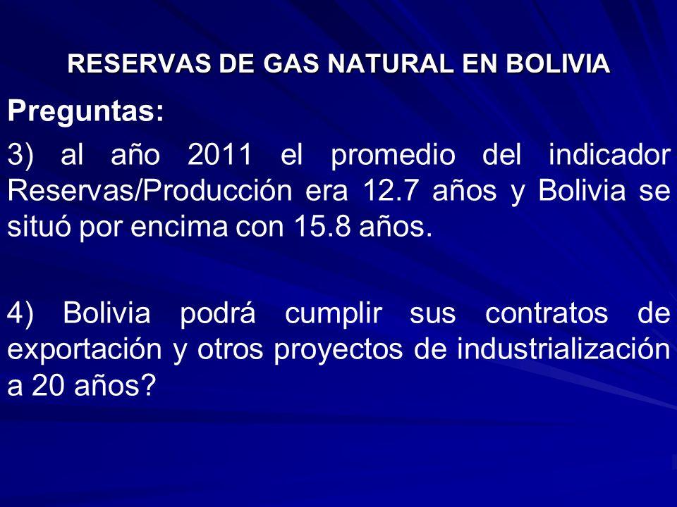 RESERVAS DE GAS NATURAL EN BOLIVIA Preguntas: 3) al año 2011 el promedio del indicador Reservas/Producción era 12.7 años y Bolivia se situó por encima