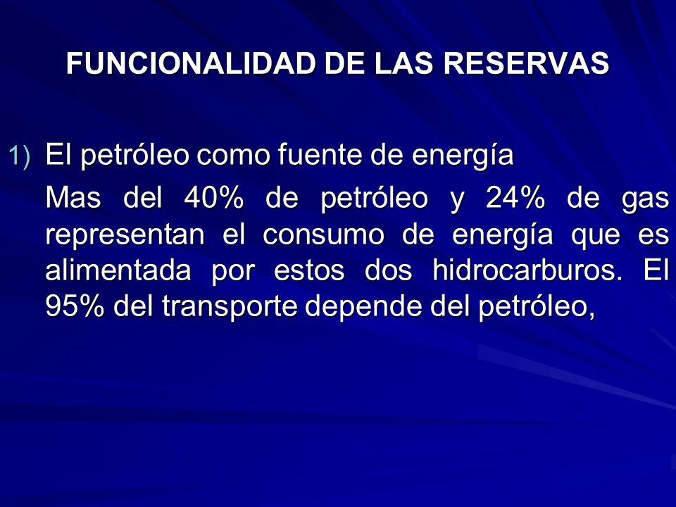 FUNCIONALIDAD DE LAS RESERVAS 1) El petróleo como fuente de energía Mas del 40% de petróleo y 24% de gas representan el consumo de energía que es alim