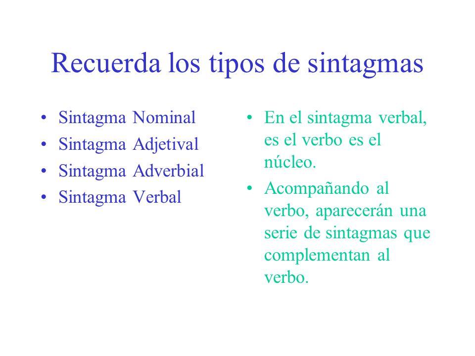 Recuerda los tipos de sintagmas Sintagma Nominal Sintagma Adjetival Sintagma Adverbial Sintagma Verbal En el sintagma verbal, es el verbo es el núcleo