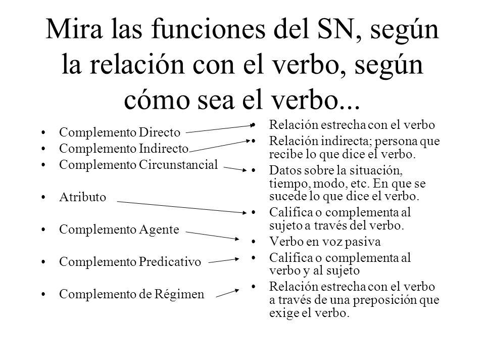 Mira las funciones del SN, según la relación con el verbo, según cómo sea el verbo... Complemento Directo Complemento Indirecto Complemento Circunstan