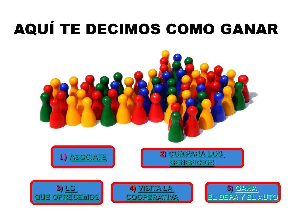 1) ASOCIATE ASOCIATE 4) VISITA LA VISITA LAVISITA LA COOPERATIVA 3) LO LO QUE OFRECEMOS QUE OFRECEMOS 2) COMPARA LOS COMPARA LOSCOMPARA LOS BENEFICIOS 5) GANA GANA EL DEPA Y EL AUTO EL DEPA Y EL AUTO AQUÍ TE DECIMOS COMO GANAR