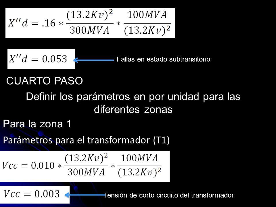 Fallas en estado subtransitorio Parámetros para el transformador (T1) Tensión de corto circuito del transformador CUARTO PASO Definir los parámetros e