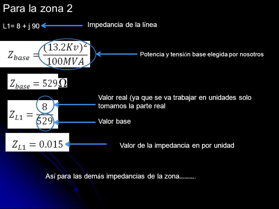 Para la zona 2 L1= 8 + j 90 Impedancia de la l í nea Potencia y tensi ó n base elegida por nosotros Valor real (ya que se va trabajar en unidades solo