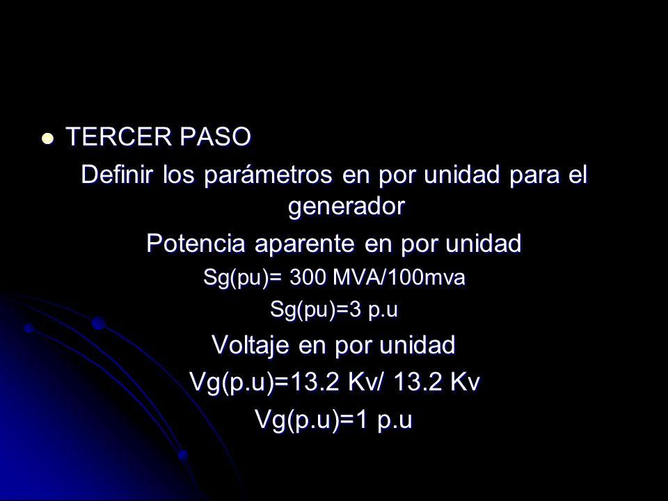 TERCER PASO TERCER PASO Definir los parámetros en por unidad para el generador Potencia aparente en por unidad Sg(pu)= 300 MVA/100mva Sg(pu)=3 p.u Vol