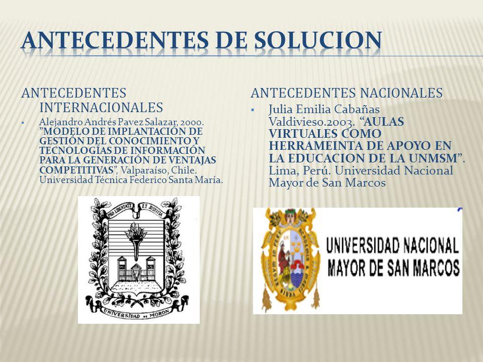 ANTECEDENTES INTERNACIONALES Alejandro Andrés Pavez Salazar, 2000. MODELO DE IMPLANTACIÓN DE GESTIÓN DEL CONOCIMIENTO Y TECNOLOGÍAS DE INFORMACIÓN PAR