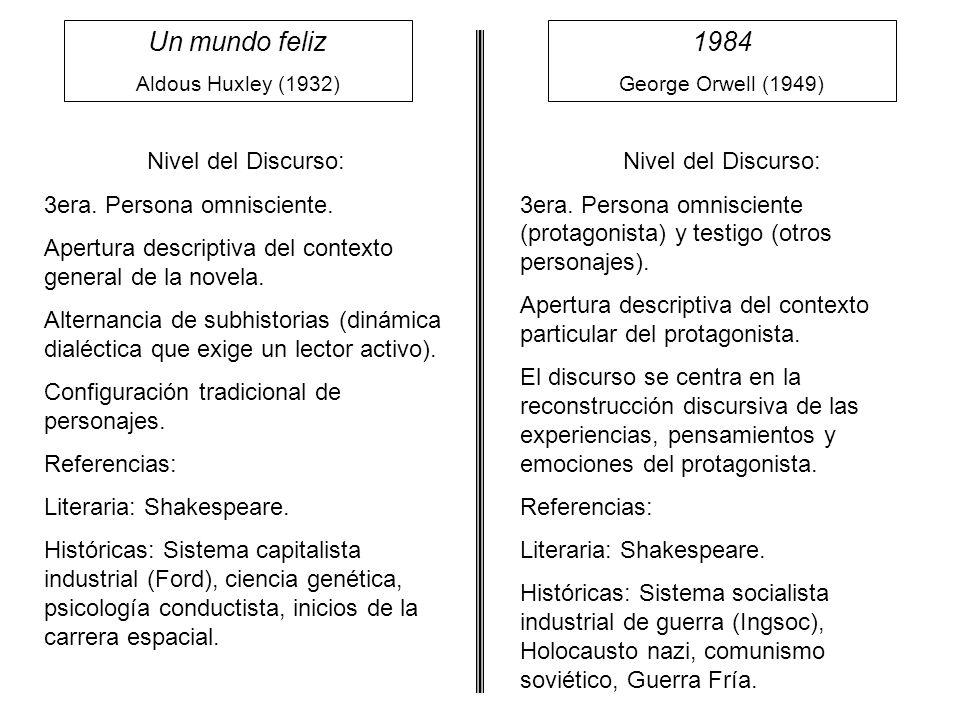 Un mundo feliz Aldous Huxley (1932) 1984 George Orwell (1949) Nivel de la Historia: Contexto: Futuro próspero, felicidad alcanzada mediante el progreso científico (Eugenesia y condicio- namiento) e industrial (productividad).