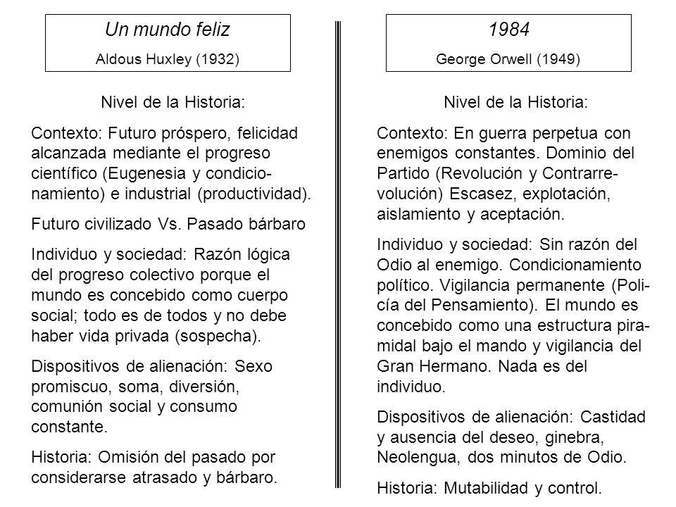 Un mundo feliz Aldous Huxley (1932) 1984 George Orwell (1949) Nivel de la Historia: Contexto: Futuro próspero, felicidad alcanzada mediante el progres
