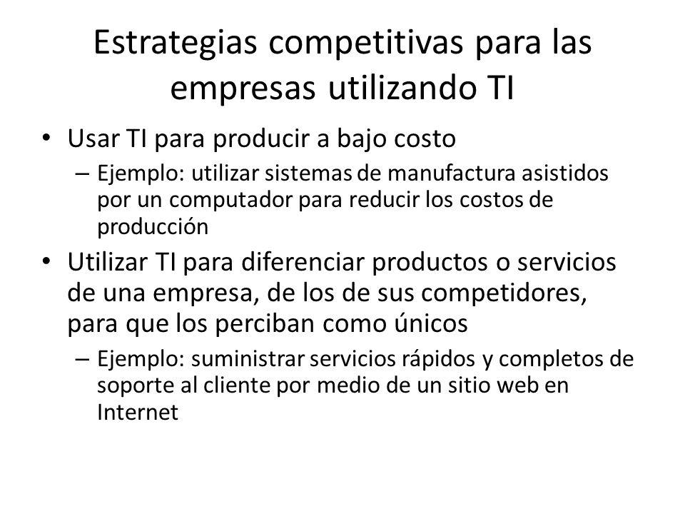 Estrategias competitivas para las empresas utilizando TI Usar TI para producir a bajo costo – Ejemplo: utilizar sistemas de manufactura asistidos por