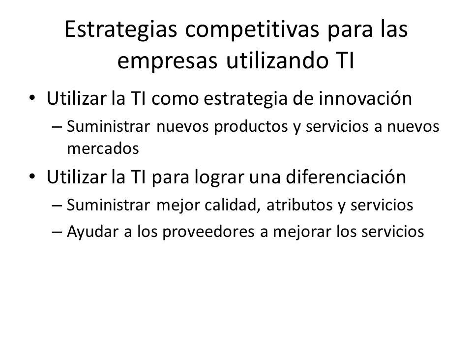 Estrategias competitivas para las empresas utilizando TI Utilizar la TI como estrategia de innovación – Suministrar nuevos productos y servicios a nue