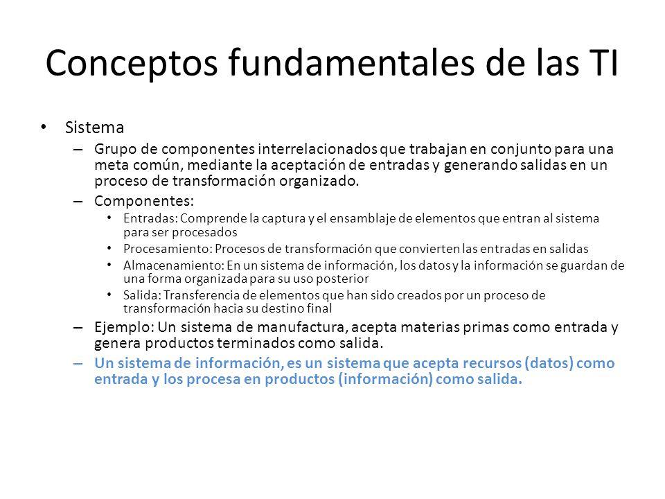 Conceptos fundamentales de las TI Sistema – Grupo de componentes interrelacionados que trabajan en conjunto para una meta común, mediante la aceptació