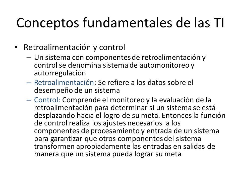 Conceptos fundamentales de las TI Retroalimentación y control – Un sistema con componentes de retroalimentación y control se denomina sistema de autom