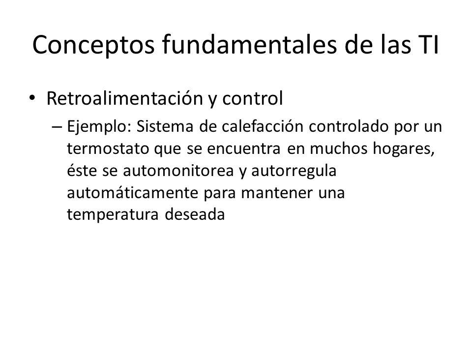 Conceptos fundamentales de las TI Retroalimentación y control – Ejemplo: Sistema de calefacción controlado por un termostato que se encuentra en mucho