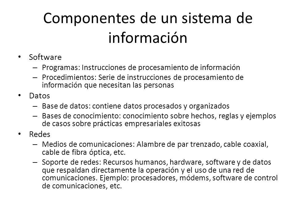 Componentes de un sistema de información Software – Programas: Instrucciones de procesamiento de información – Procedimientos: Serie de instrucciones