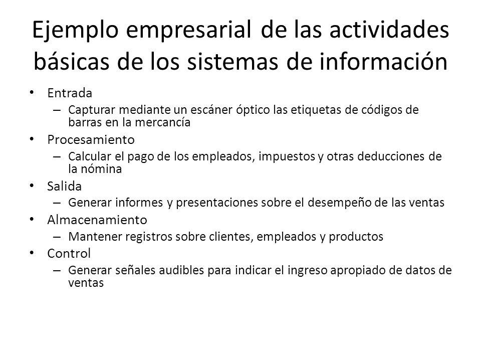 Ejemplo empresarial de las actividades básicas de los sistemas de información Entrada – Capturar mediante un escáner óptico las etiquetas de códigos d