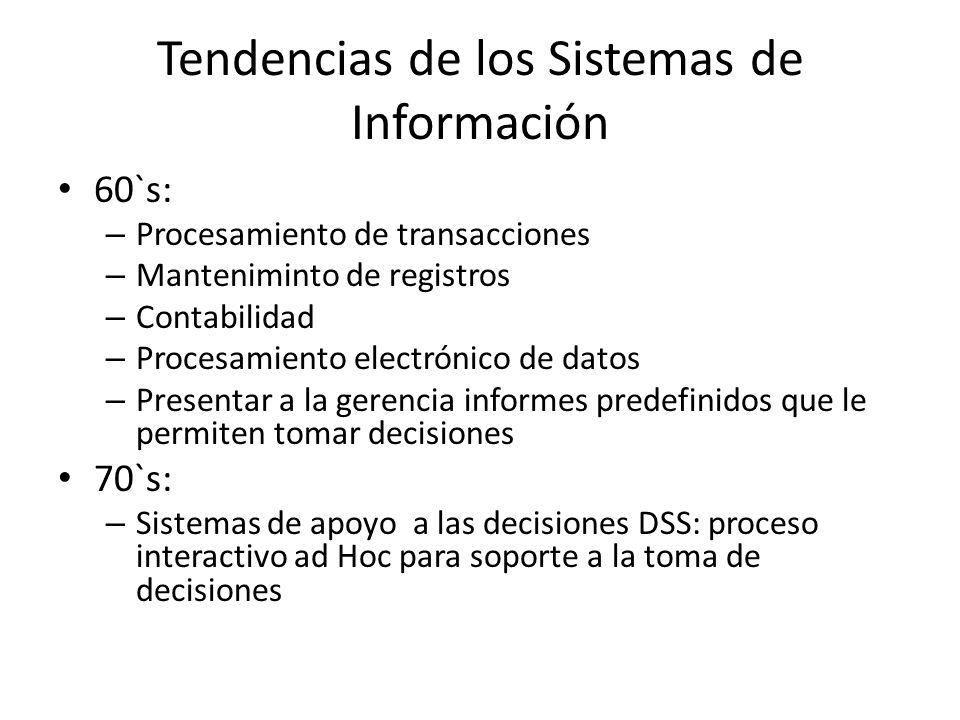Tendencias de los Sistemas de Información 60`s: – Procesamiento de transacciones – Manteniminto de registros – Contabilidad – Procesamiento electrónic