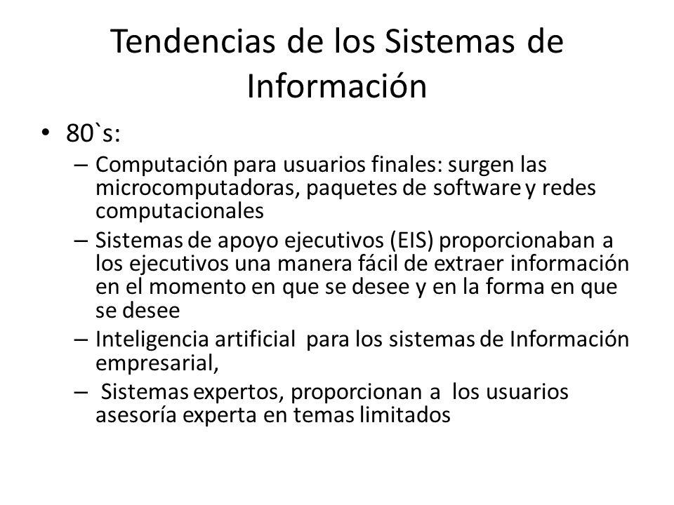 Tendencias de los Sistemas de Información 80`s: – Computación para usuarios finales: surgen las microcomputadoras, paquetes de software y redes comput