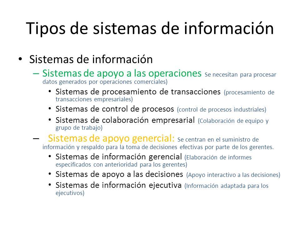 Tipos de sistemas de información Sistemas de información – Sistemas de apoyo a las operaciones Se necesitan para procesar datos generados por operacio