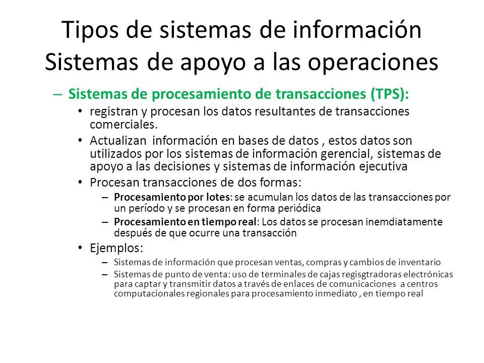 Tipos de sistemas de información Sistemas de apoyo a las operaciones – Sistemas de procesamiento de transacciones (TPS): registran y procesan los dato