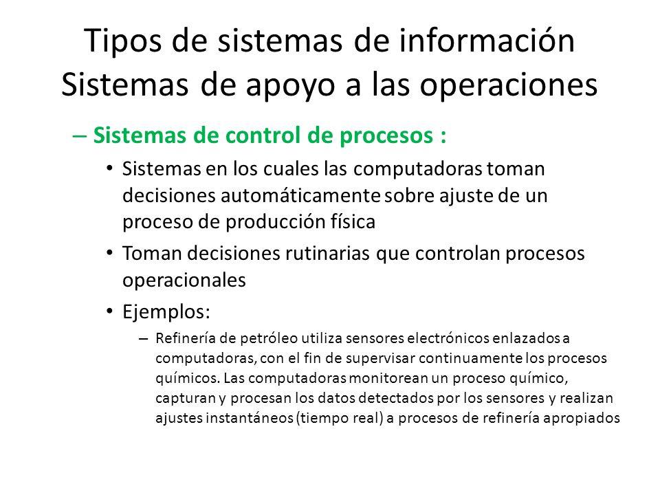 Tipos de sistemas de información Sistemas de apoyo a las operaciones – Sistemas de control de procesos : Sistemas en los cuales las computadoras toman