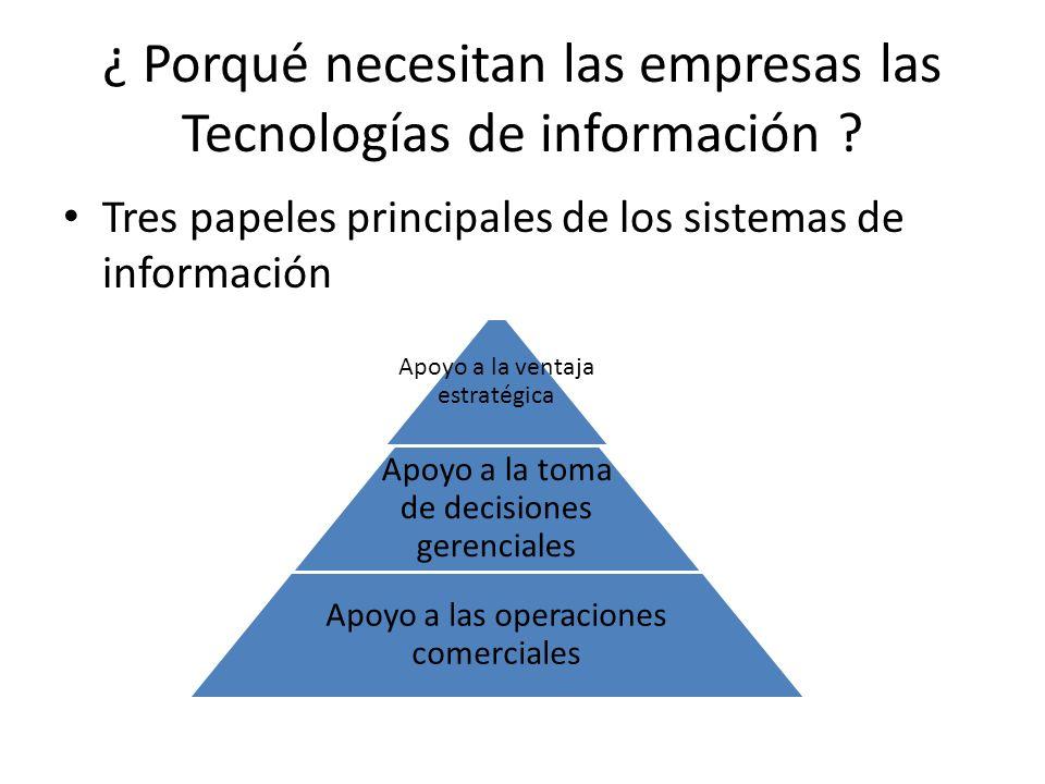 ¿ Porqué necesitan las empresas las Tecnologías de información ? Tres papeles principales de los sistemas de información Apoyo a la ventaja estratégic