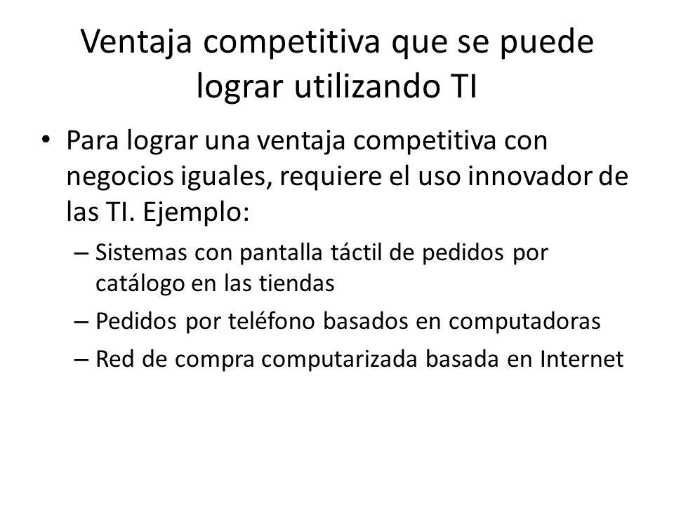 Ventaja competitiva que se puede lograr utilizando TI Para lograr una ventaja competitiva con negocios iguales, requiere el uso innovador de las TI. E