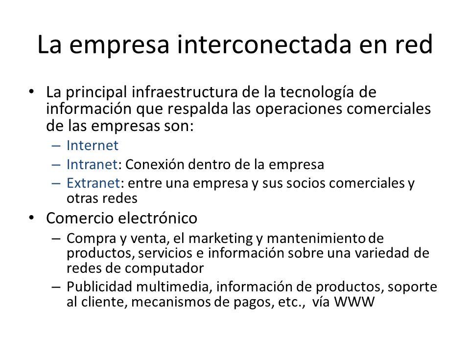 La empresa interconectada en red La principal infraestructura de la tecnología de información que respalda las operaciones comerciales de las empresas