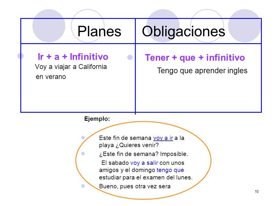 10 Ir + a + Infinitivo Voy a viajar a California en verano Planes Obligaciones Tener + que + infinitivo Tengo que aprender ingles Ejemplo: Este fin de