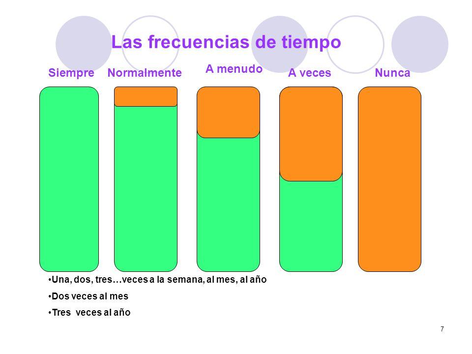 7 Las frecuencias de tiempo SiempreNormalmente A menudo A vecesNunca Una, dos, tres…veces a la semana, al mes, al año Dos veces al mes Tres veces al a