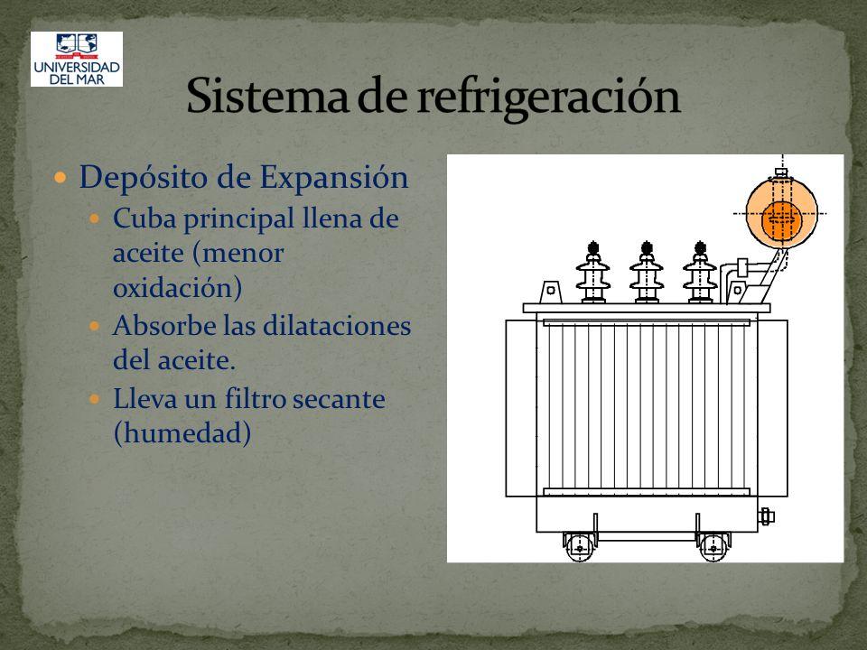 Depósito de Expansión Cuba principal llena de aceite (menor oxidación) Absorbe las dilataciones del aceite. Lleva un filtro secante (humedad)