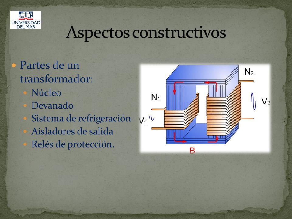 Partes de un transformador: Núcleo Devanado Sistema de refrigeración Aisladores de salida Relés de protección.