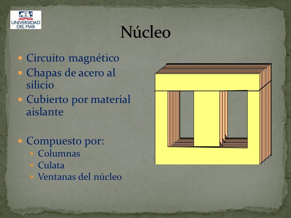 Circuito magnético Chapas de acero al silicio Cubierto por material aislante Compuesto por: Columnas Culata Ventanas del núcleo