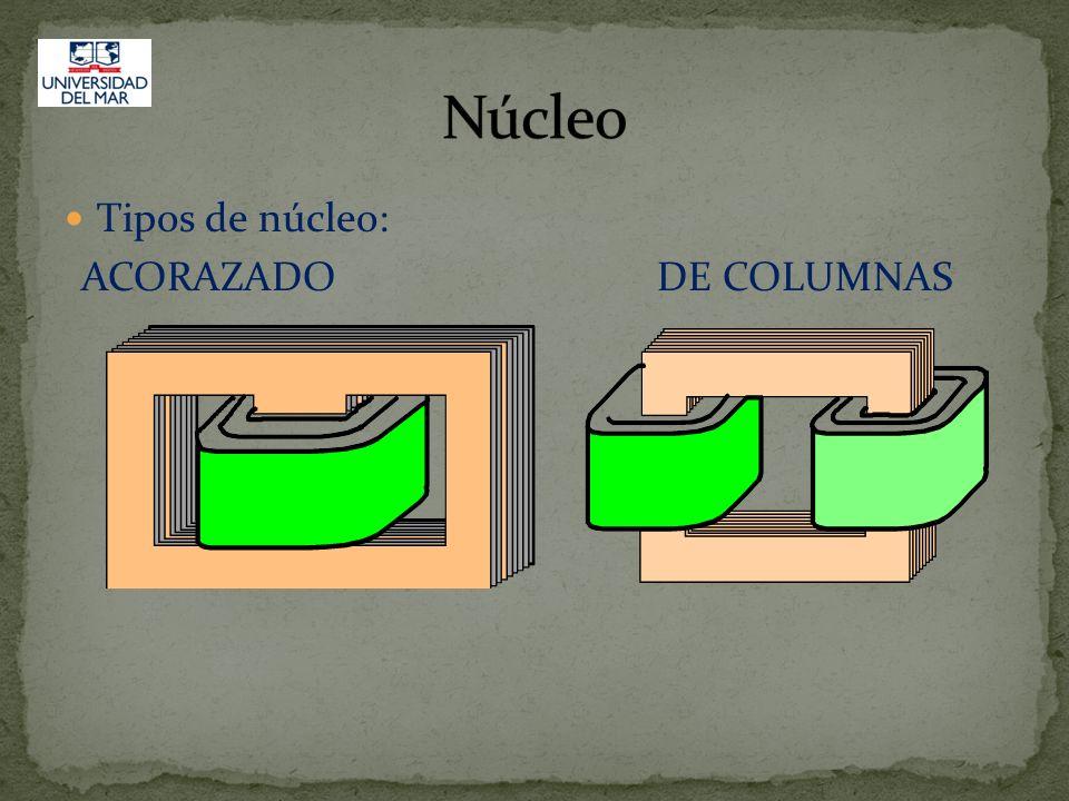 Tipos de núcleo: ACORAZADO DE COLUMNAS