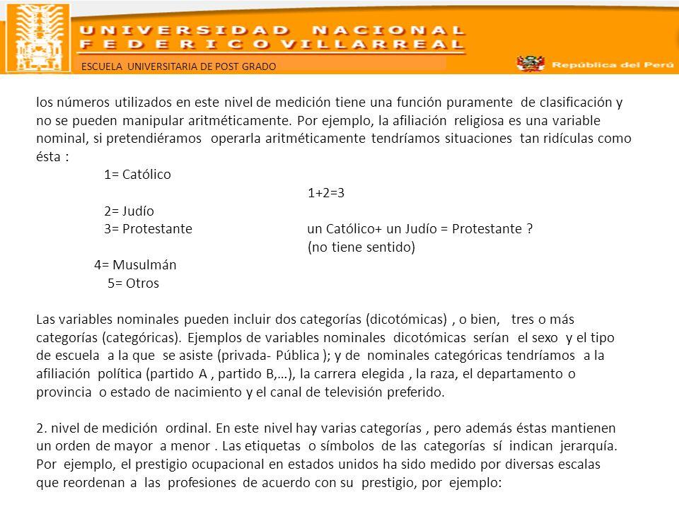 ESCUELA UNIVERSITARIA DE POST GRADO los números utilizados en este nivel de medición tiene una función puramente de clasificación y no se pueden manip