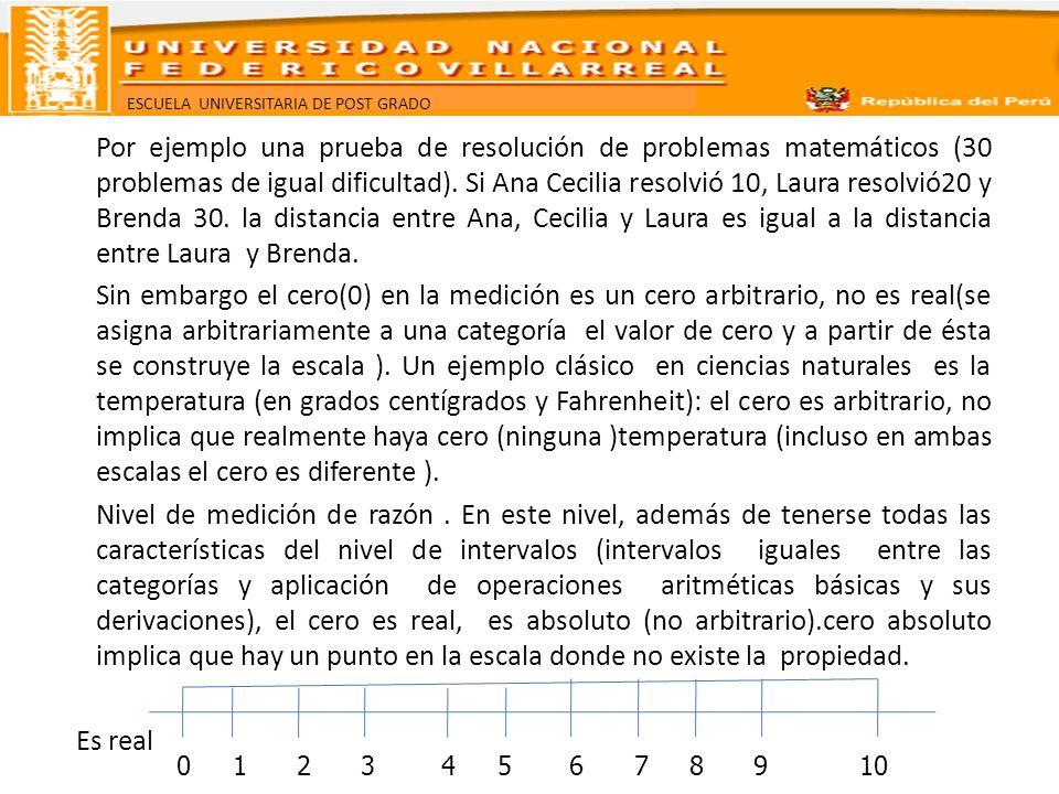 ESCUELA UNIVERSITARIA DE POST GRADO Por ejemplo una prueba de resolución de problemas matemáticos (30 problemas de igual dificultad). Si Ana Cecilia r